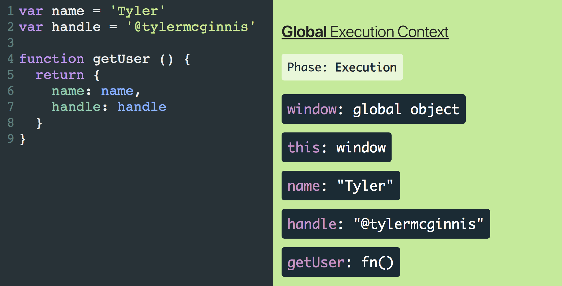 Global variables in the execution phase