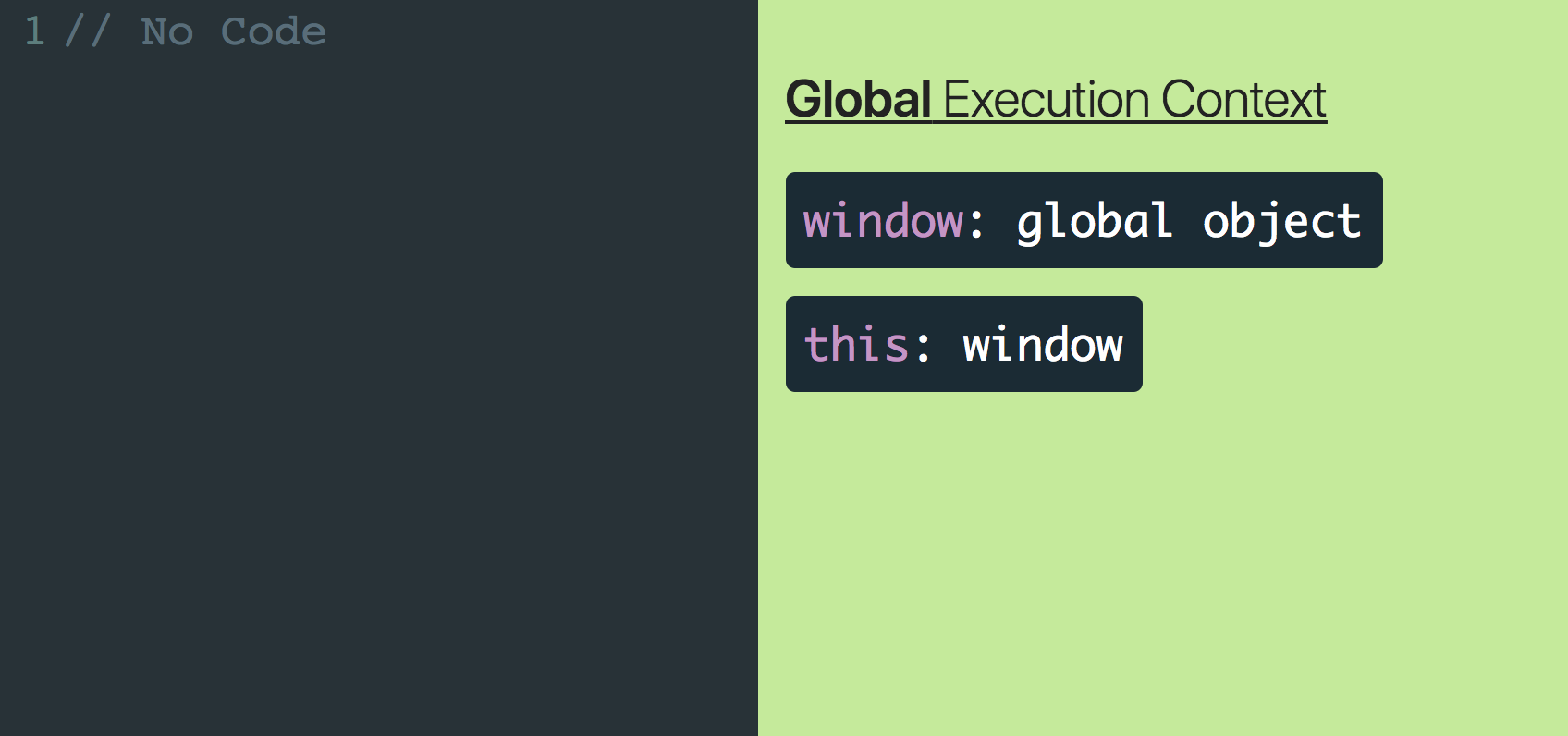 Execution context, Hoisting, Scopes, Closures trong Javascript